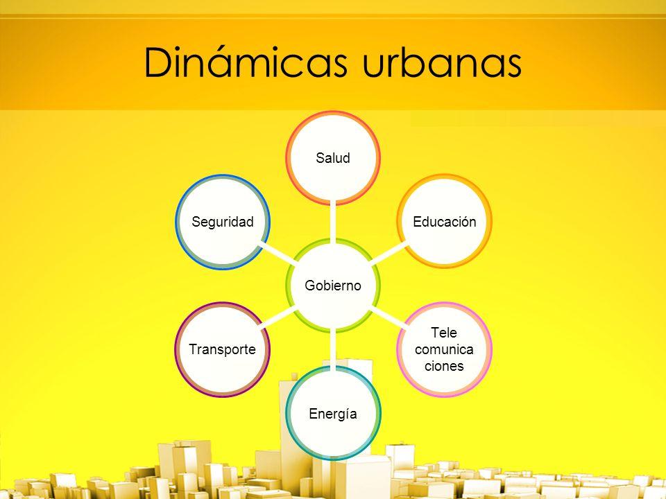 Dinámicas urbanas