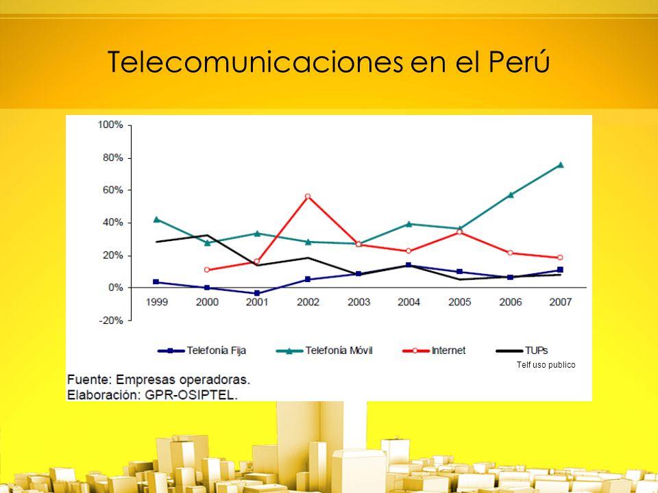 Telecomunicaciones en el Perú