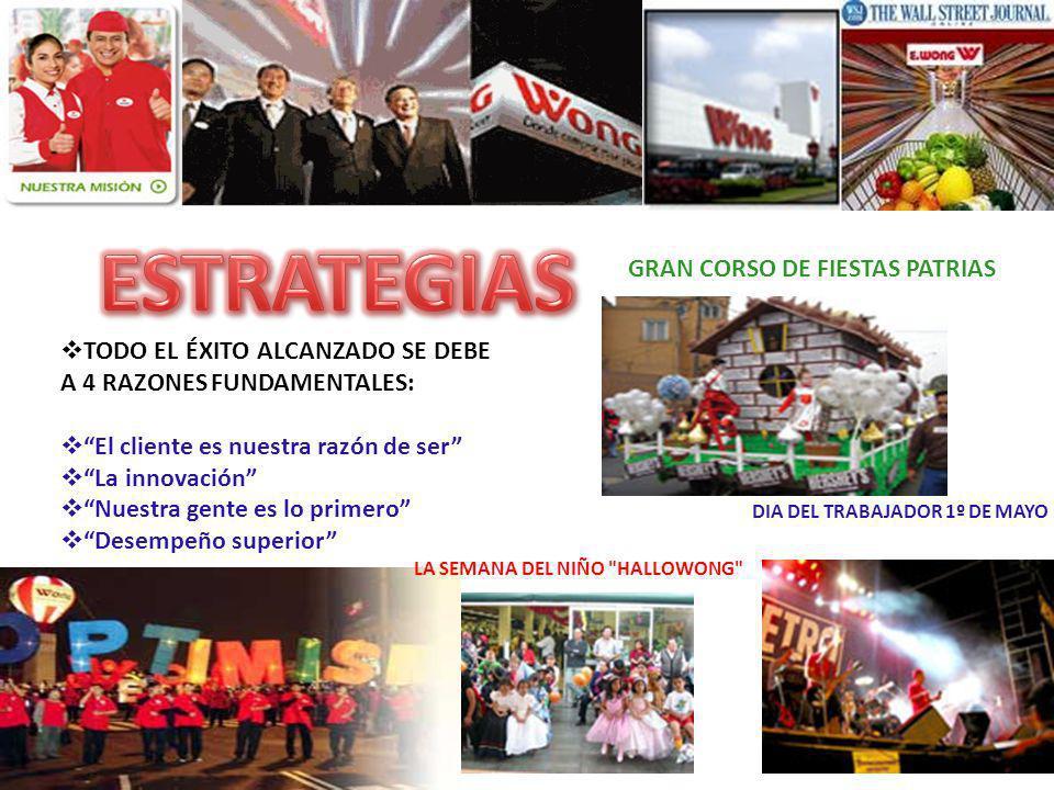 ESTRATEGIAS GRAN CORSO DE FIESTAS PATRIAS
