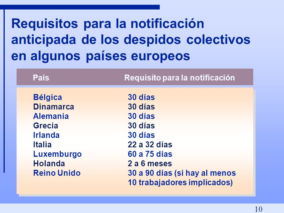Requisito para la notificación