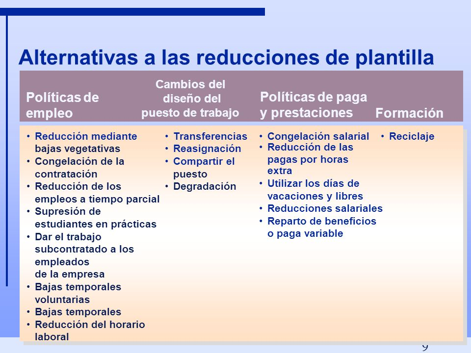 Alternativas a las reducciones de plantilla