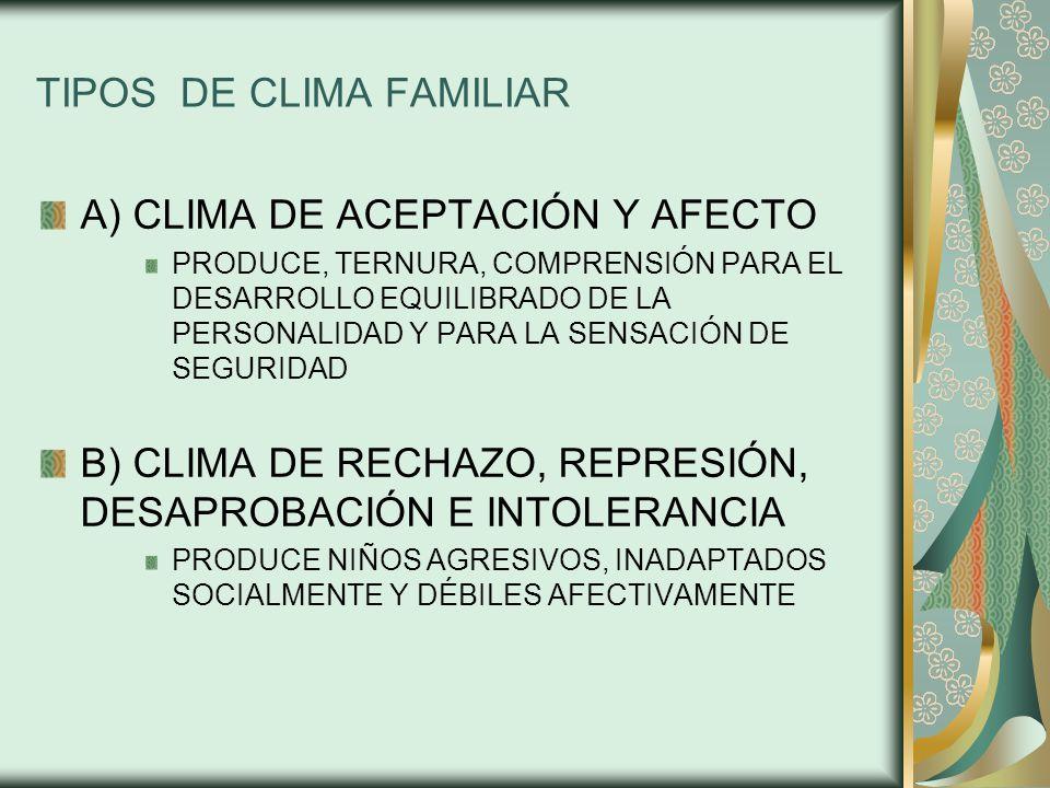 TIPOS DE CLIMA FAMILIAR