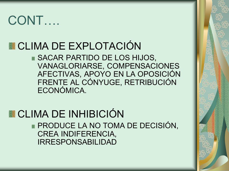 CONT…. CLIMA DE EXPLOTACIÓN CLIMA DE INHIBICIÓN