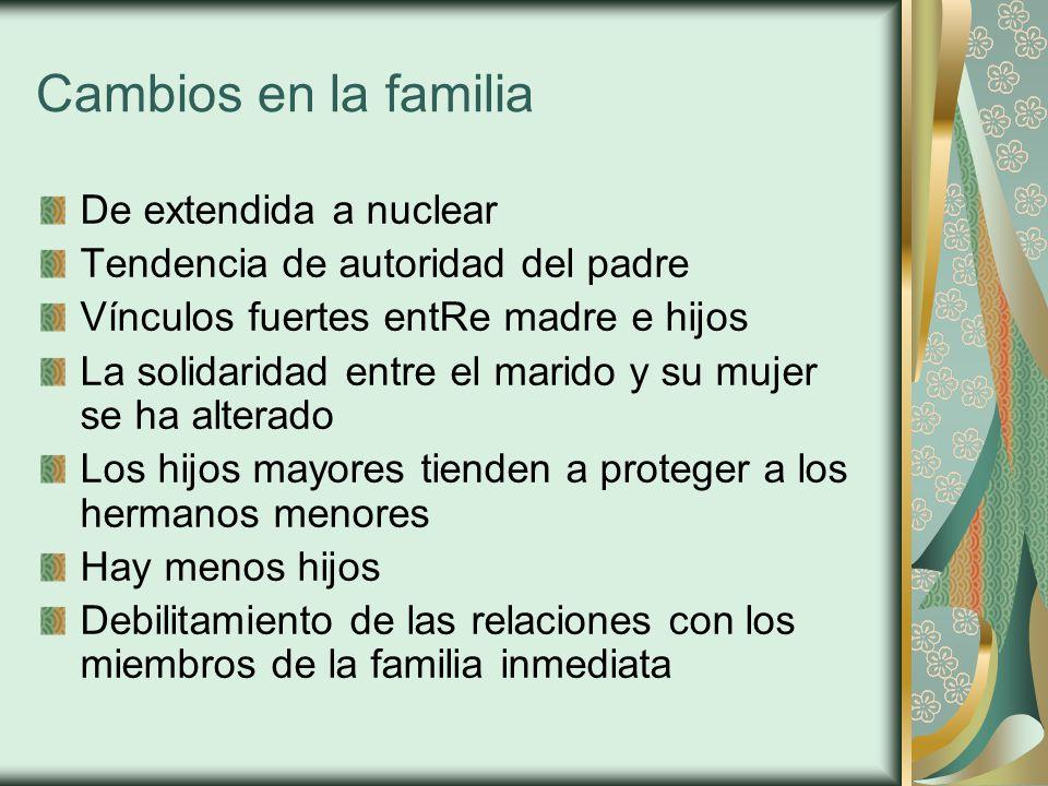 Cambios en la familia De extendida a nuclear