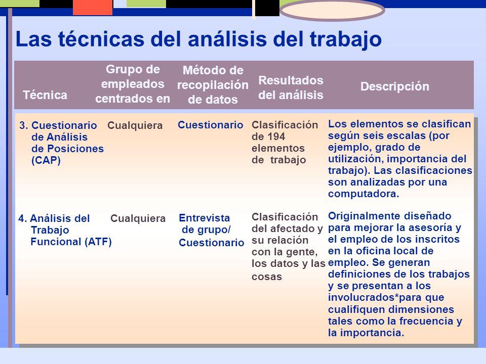 Las técnicas del análisis del trabajo
