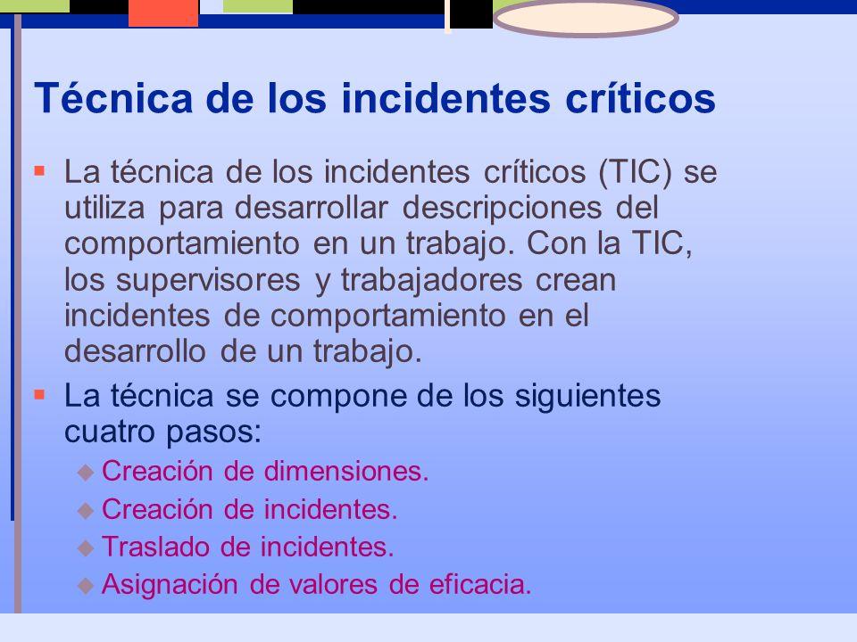 Técnica de los incidentes críticos