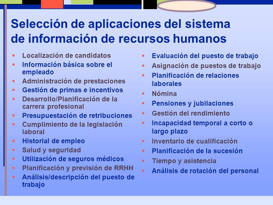 Selección de aplicaciones del sistema de información de recursos humanos