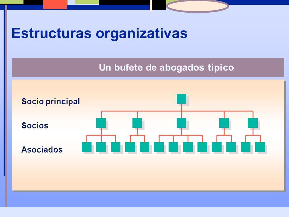 Estructuras organizativas