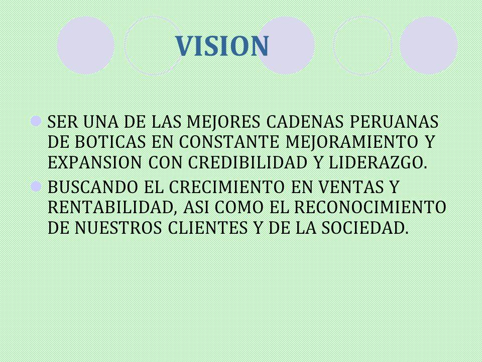 VISION SER UNA DE LAS MEJORES CADENAS PERUANAS DE BOTICAS EN CONSTANTE MEJORAMIENTO Y EXPANSION CON CREDIBILIDAD Y LIDERAZGO.