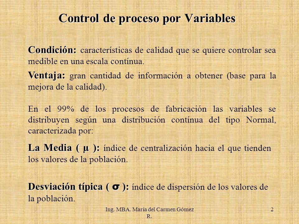 Control de proceso por Variables