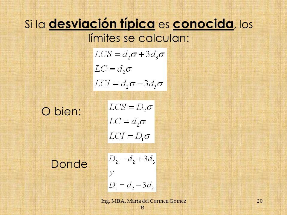 Si la desviación típica es conocida, los límites se calculan: