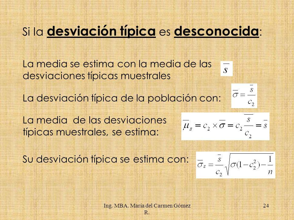 Si la desviación típica es desconocida: