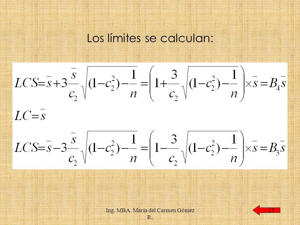 Los límites se calculan: