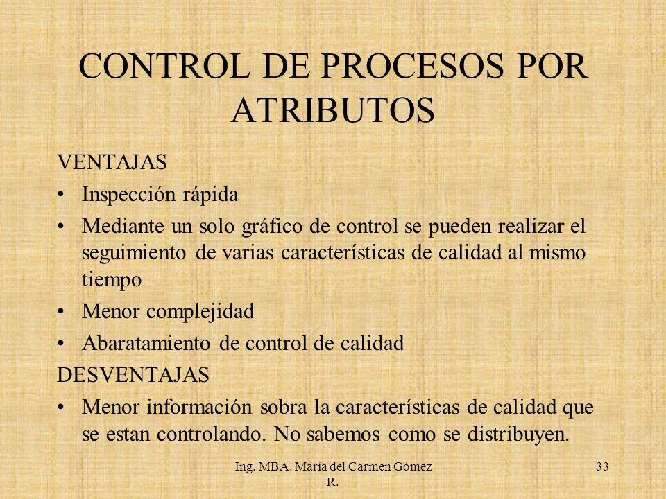 CONTROL DE PROCESOS POR ATRIBUTOS