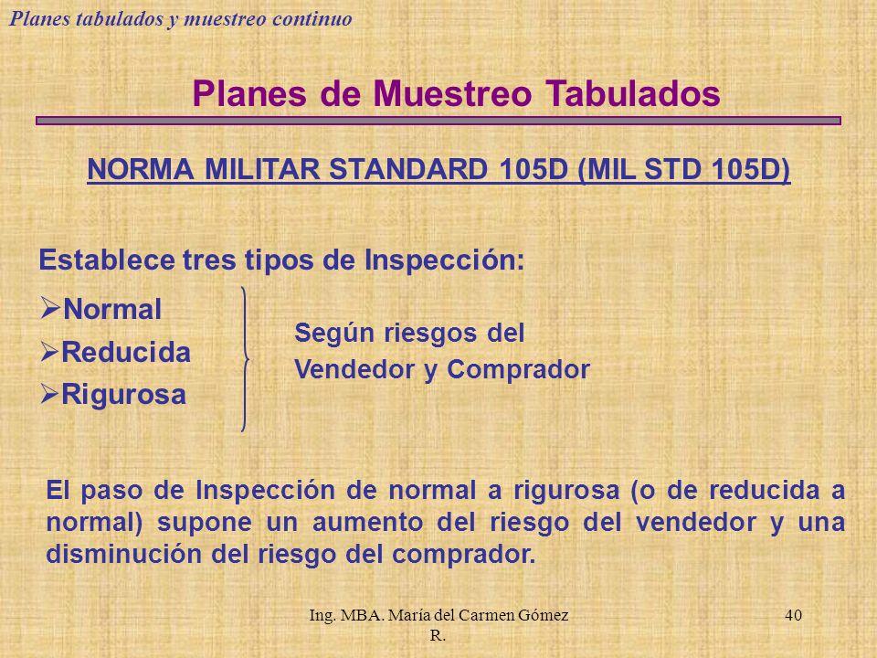 NORMA MILITAR STANDARD 105D (MIL STD 105D)