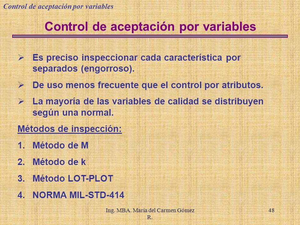 Control de aceptación por variables