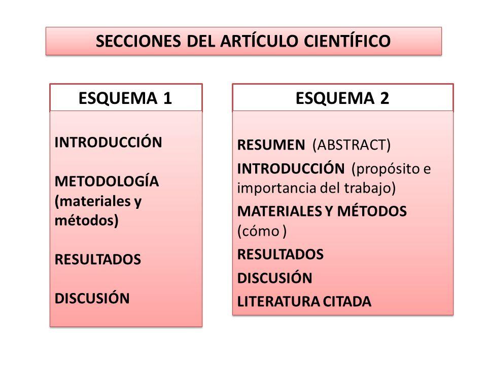 SECCIONES DEL ARTÍCULO CIENTÍFICO