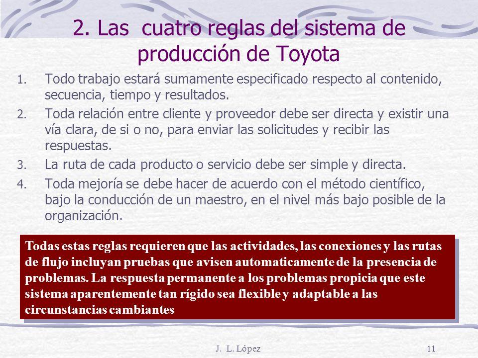 2. Las cuatro reglas del sistema de producción de Toyota