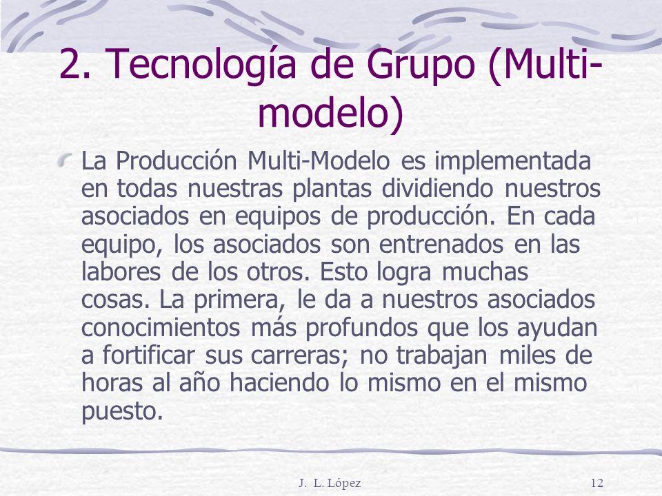 2. Tecnología de Grupo (Multi-modelo)