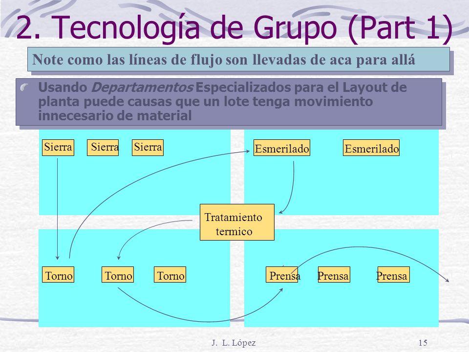 2. Tecnología de Grupo (Part 1)