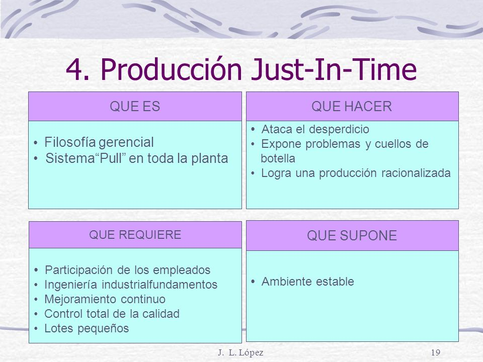 4. Producción Just-In-Time