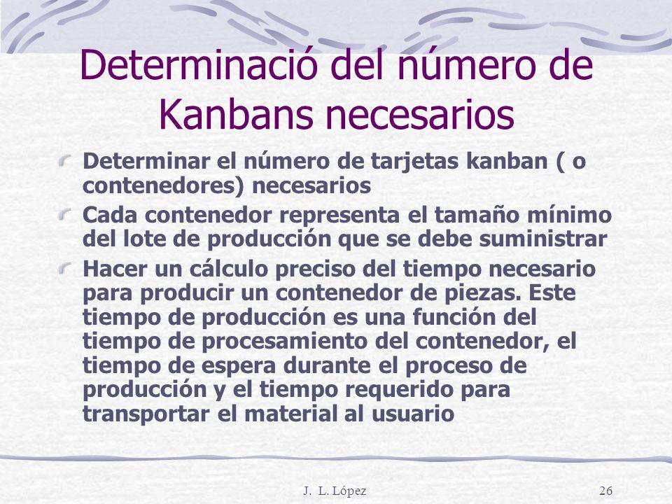 Determinació del número de Kanbans necesarios