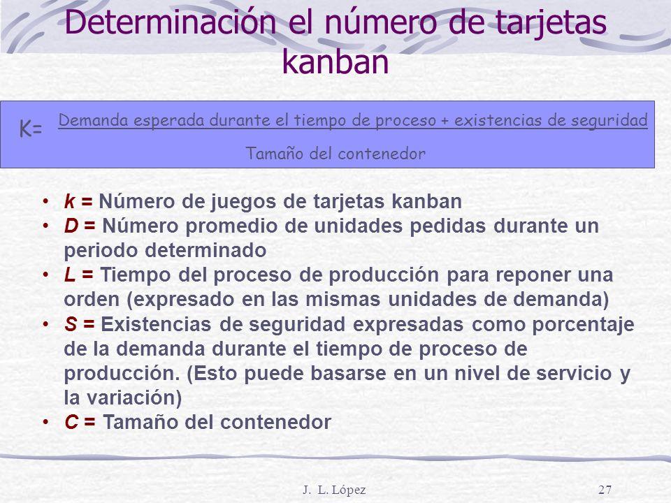 Determinación el número de tarjetas kanban