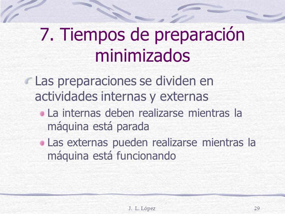 7. Tiempos de preparación minimizados