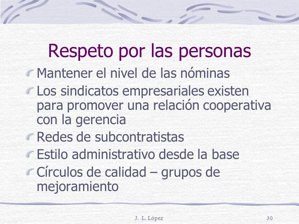 Respeto por las personas