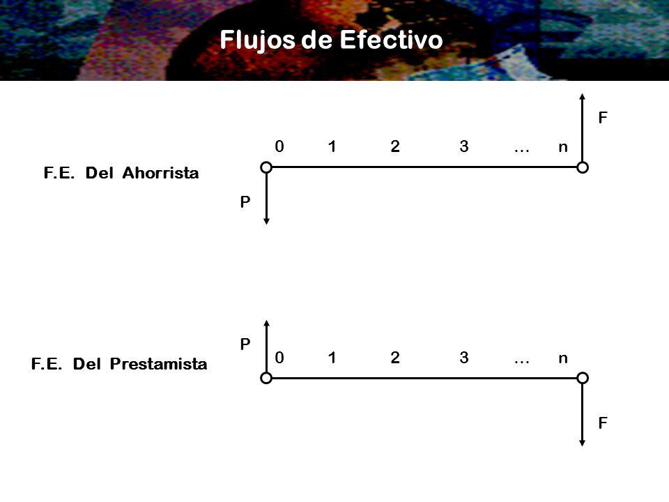Flujos de Efectivo F 1 2 3 … n F.E. Del Ahorrista P P
