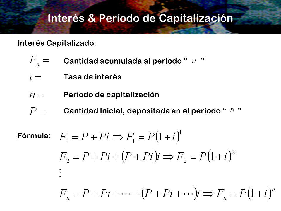 Interés & Período de Capitalización