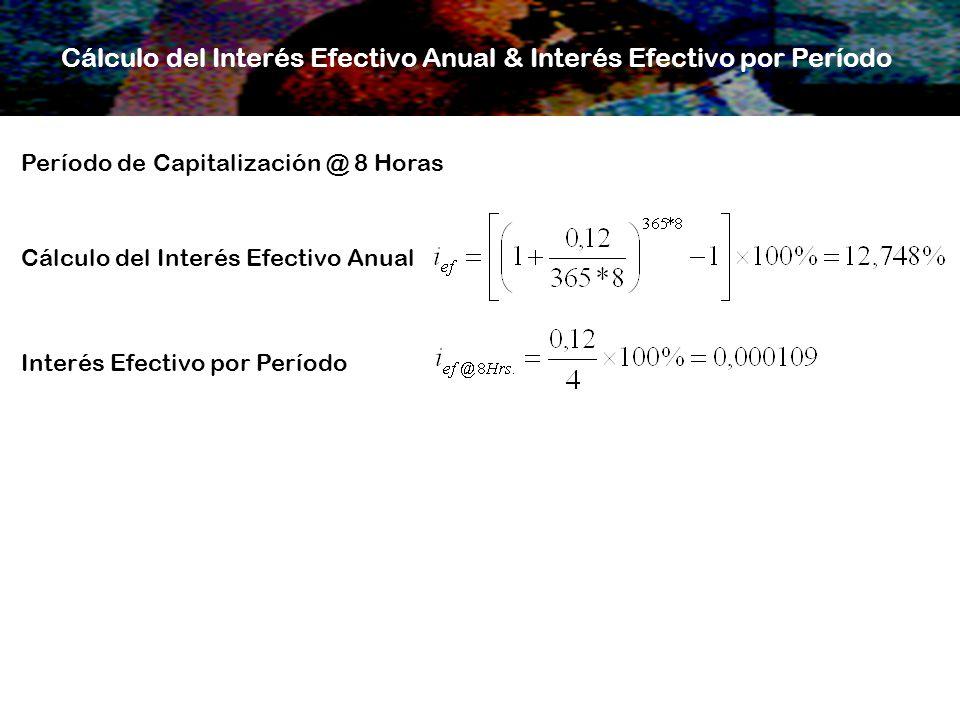 Cálculo del Interés Efectivo Anual & Interés Efectivo por Período