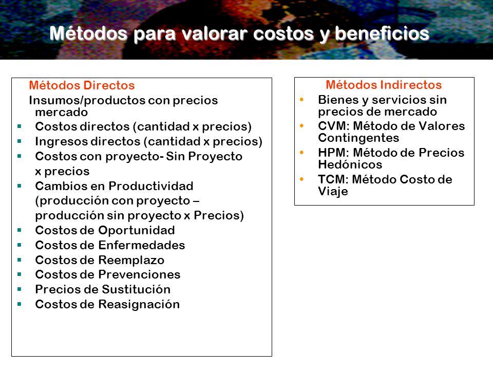 Métodos para valorar costos y beneficios