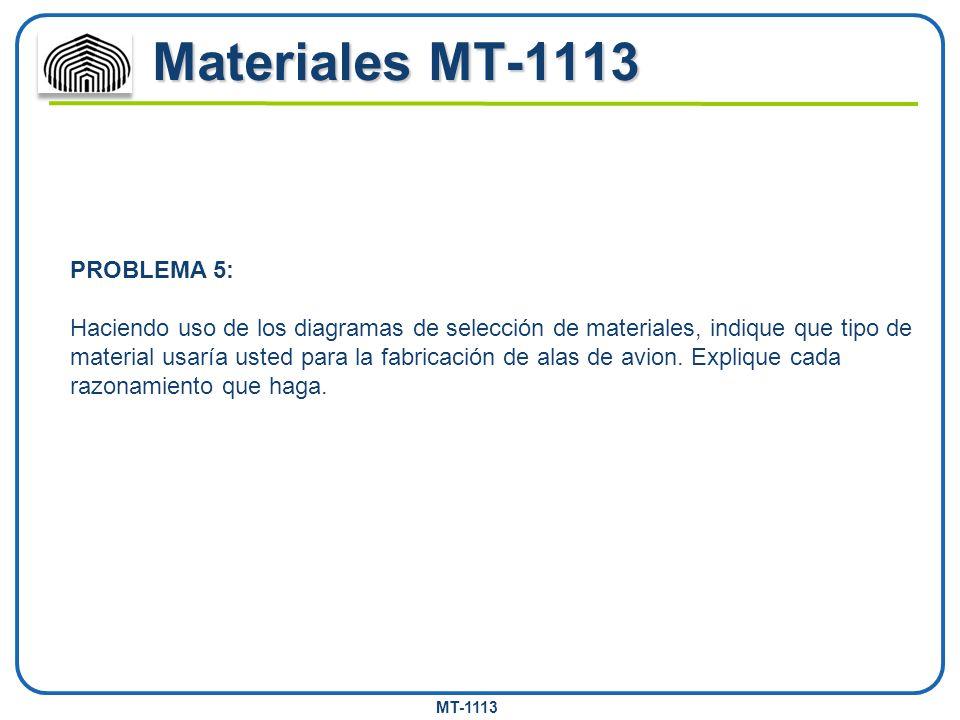 Materiales MT-1113 PROBLEMA 5: