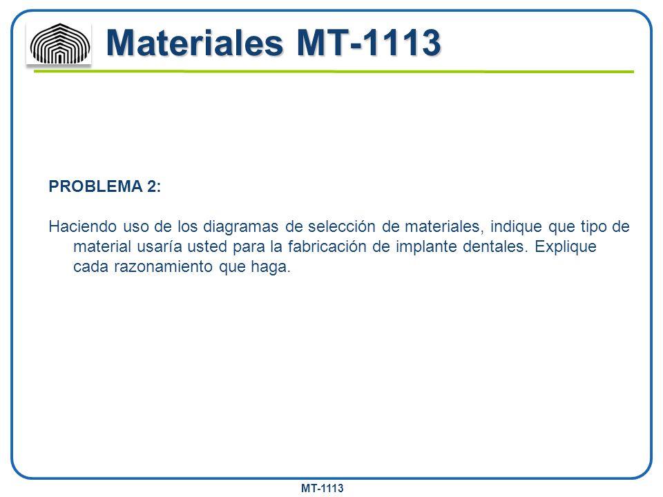 Materiales MT-1113 PROBLEMA 2:
