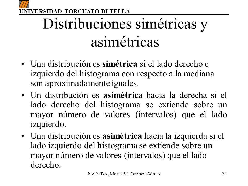 Distribuciones simétricas y asimétricas