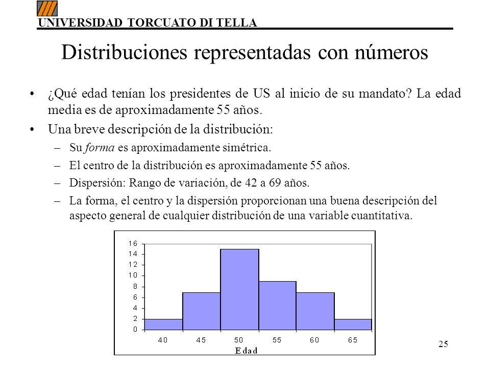 Distribuciones representadas con números