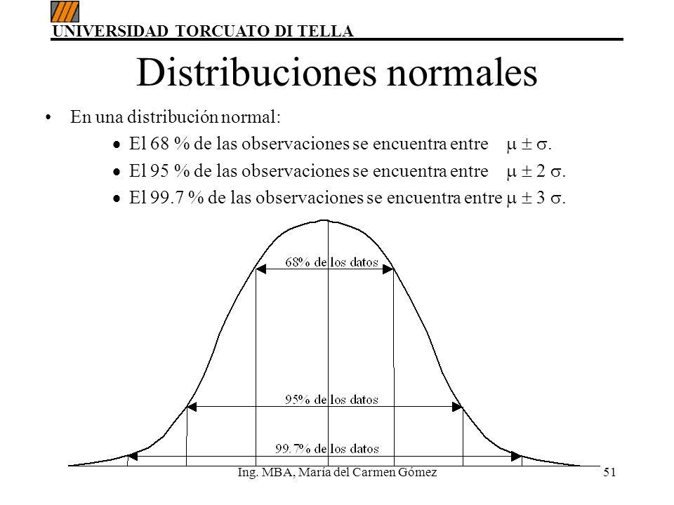 Distribuciones normales