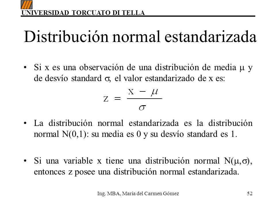 Distribución normal estandarizada