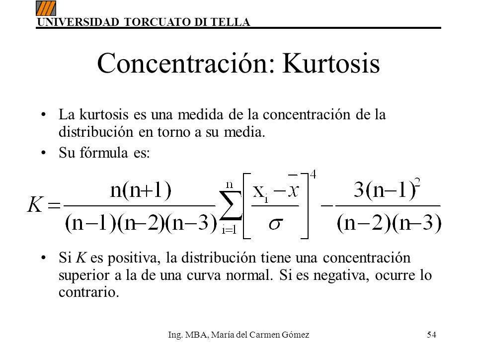 Concentración: Kurtosis