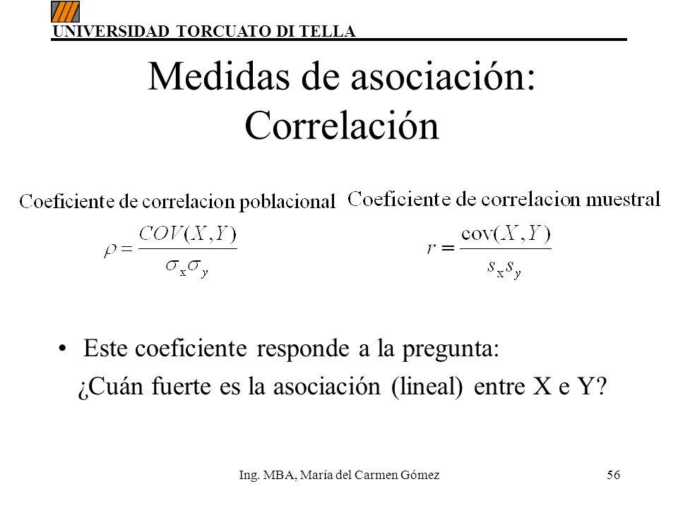 Medidas de asociación: Correlación