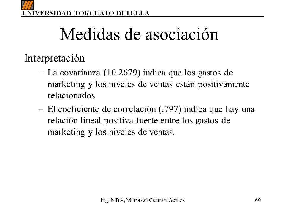Ing. MBA, María del Carmen Gómez