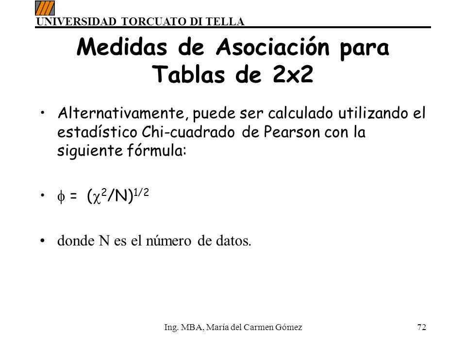 Medidas de Asociación para Tablas de 2x2