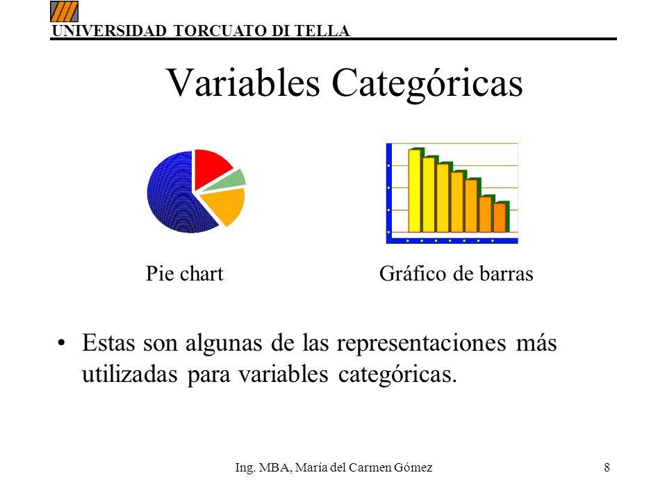 Variables Categóricas