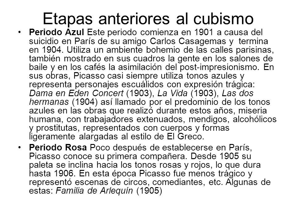 Etapas anteriores al cubismo