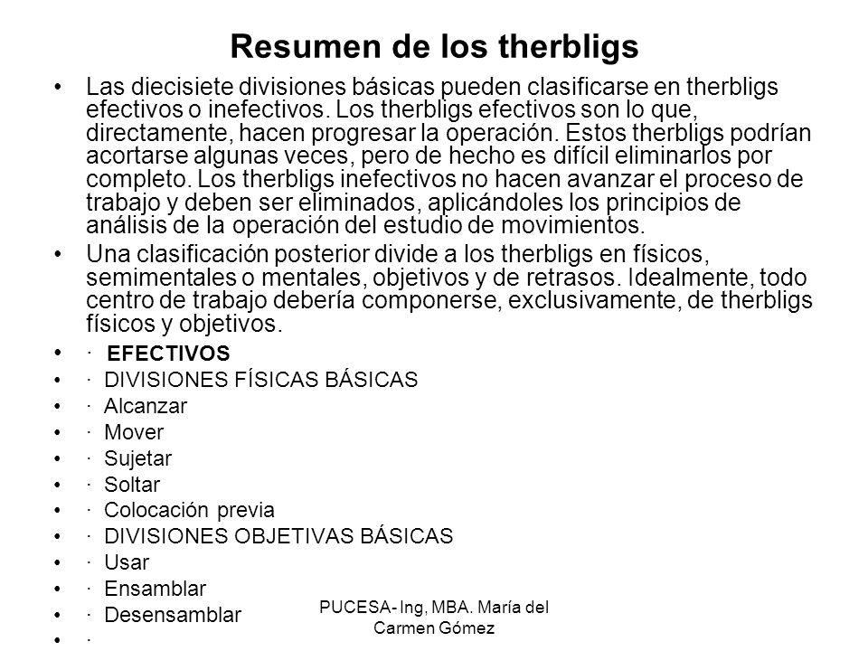 Resumen de los therbligs