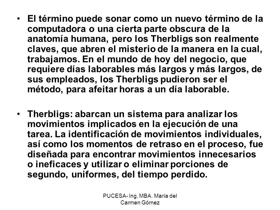PUCESA- Ing, MBA. María del Carmen Gómez