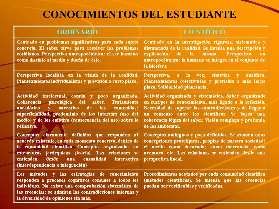 CONOCIMIENTOS DEL ESTUDIANTE