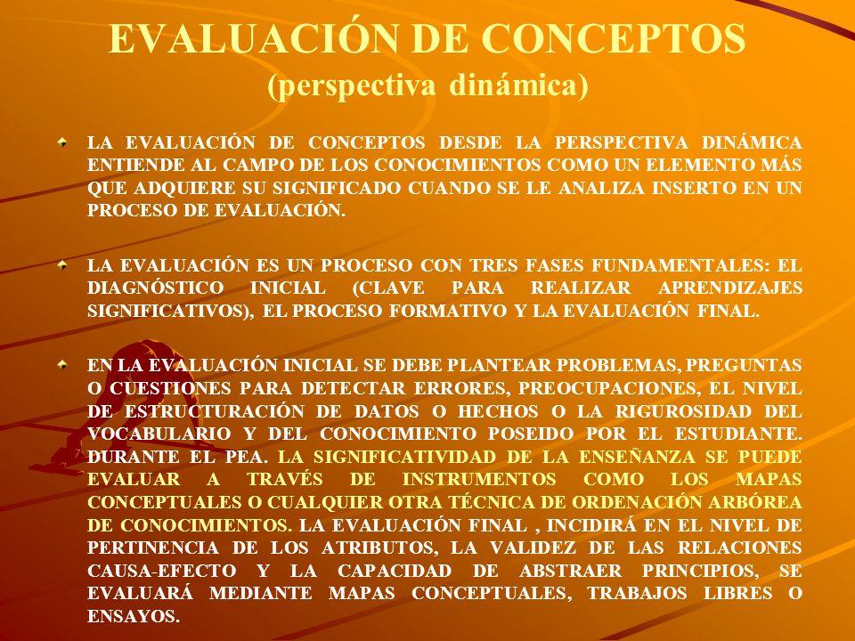 EVALUACIÓN DE CONCEPTOS (perspectiva dinámica)