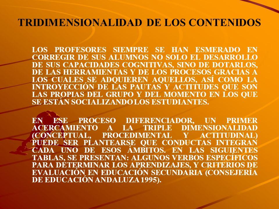TRIDIMENSIONALIDAD DE LOS CONTENIDOS